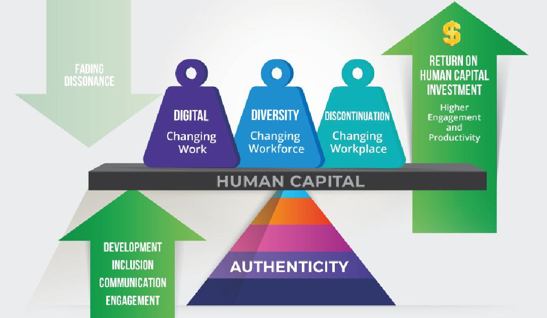 Making Human Capital, Human. by  M. Jenkins & V.Munusamy